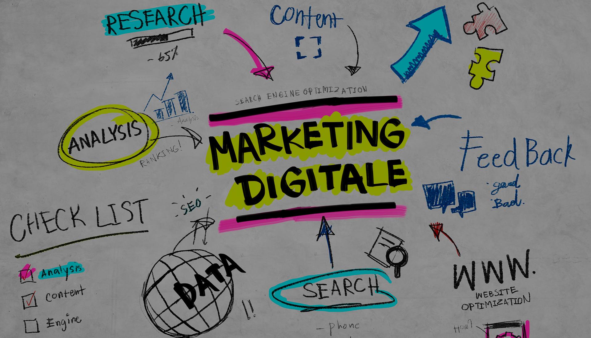 Digitales Marketing.